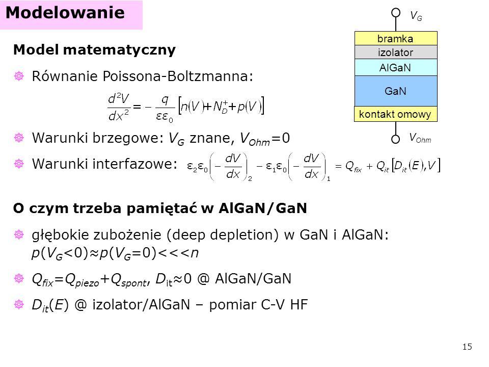 Modelowanie Model matematyczny Równanie Poissona-Boltzmanna: