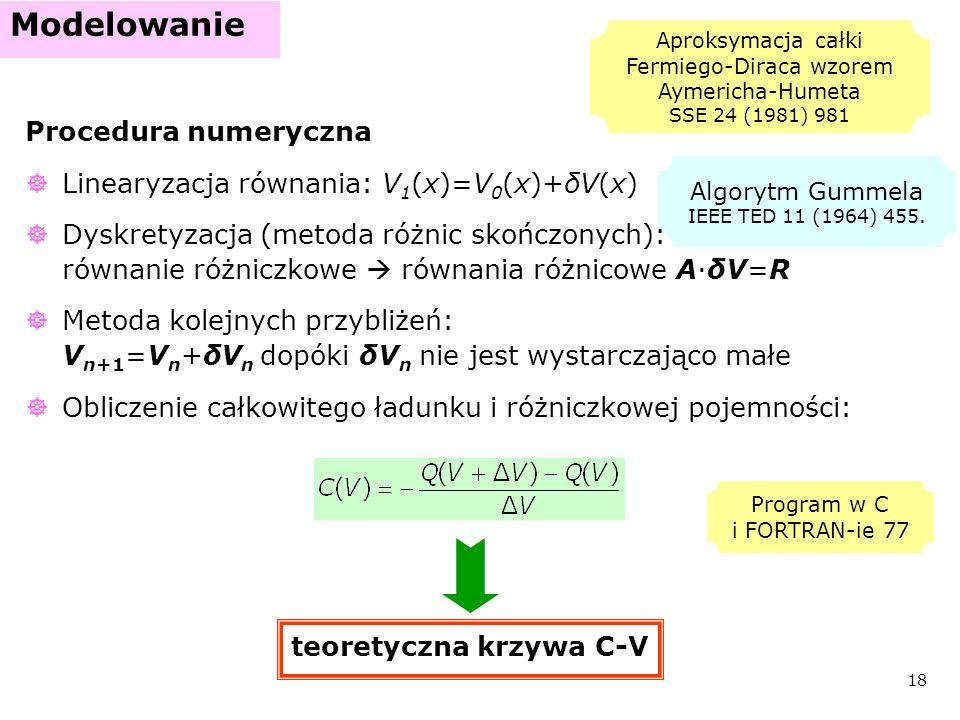 teoretyczna krzywa C-V