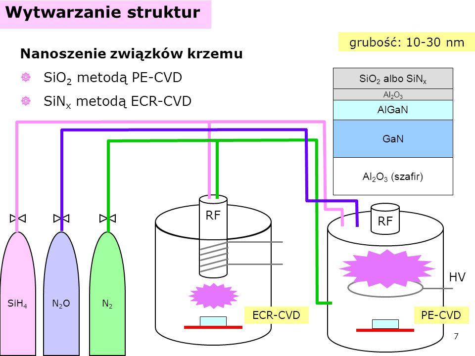 Wytwarzanie struktur Nanoszenie związków krzemu SiO2 metodą PE-CVD