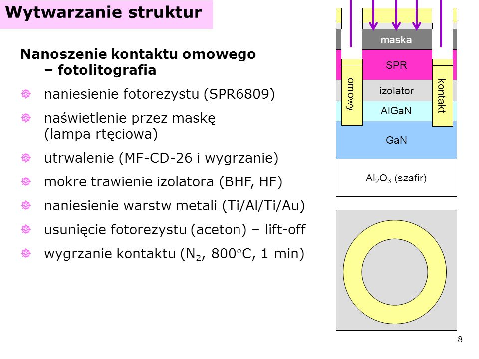 Wytwarzanie struktur Nanoszenie kontaktu omowego – fotolitografia
