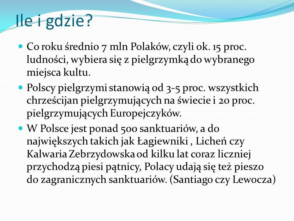 Ile i gdzie Co roku średnio 7 mln Polaków, czyli ok. 15 proc. ludności, wybiera się z pielgrzymką do wybranego miejsca kultu.