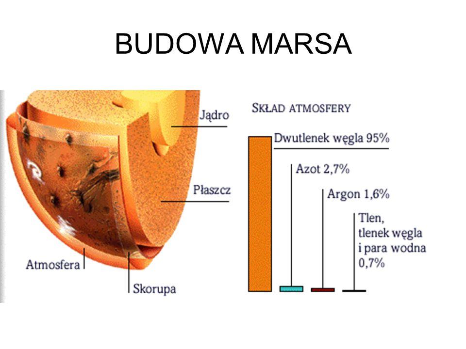 BUDOWA MARSA
