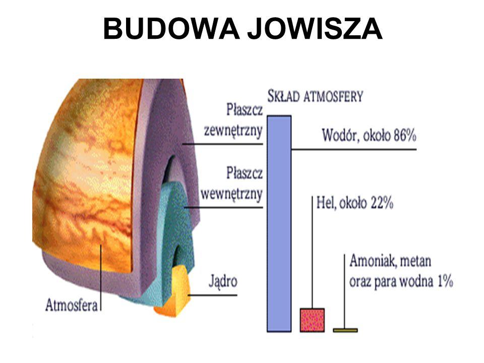 BUDOWA JOWISZA