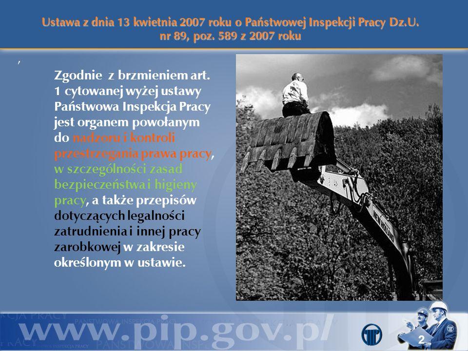 Ustawa z dnia 13 kwietnia 2007 roku o Państwowej Inspekcji Pracy Dz. U