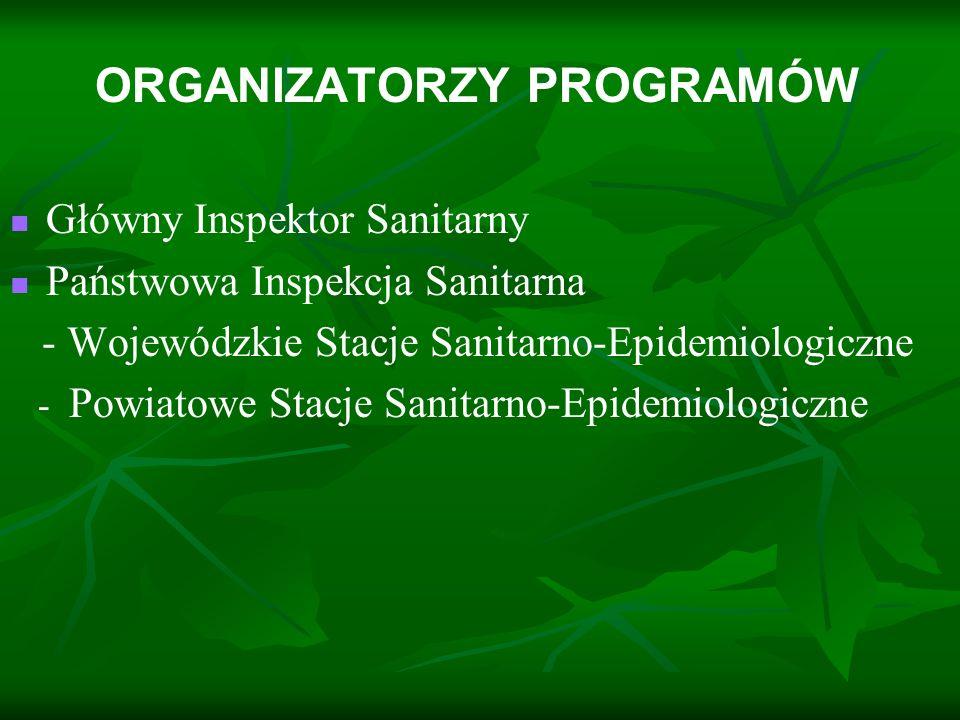 ORGANIZATORZY PROGRAMÓW Główny Inspektor Sanitarny