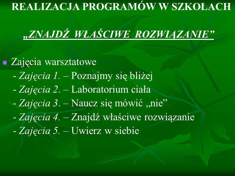 """""""ZNAJDŹ WŁAŚCIWE ROZWIĄZANIE Zajęcia warsztatowe"""