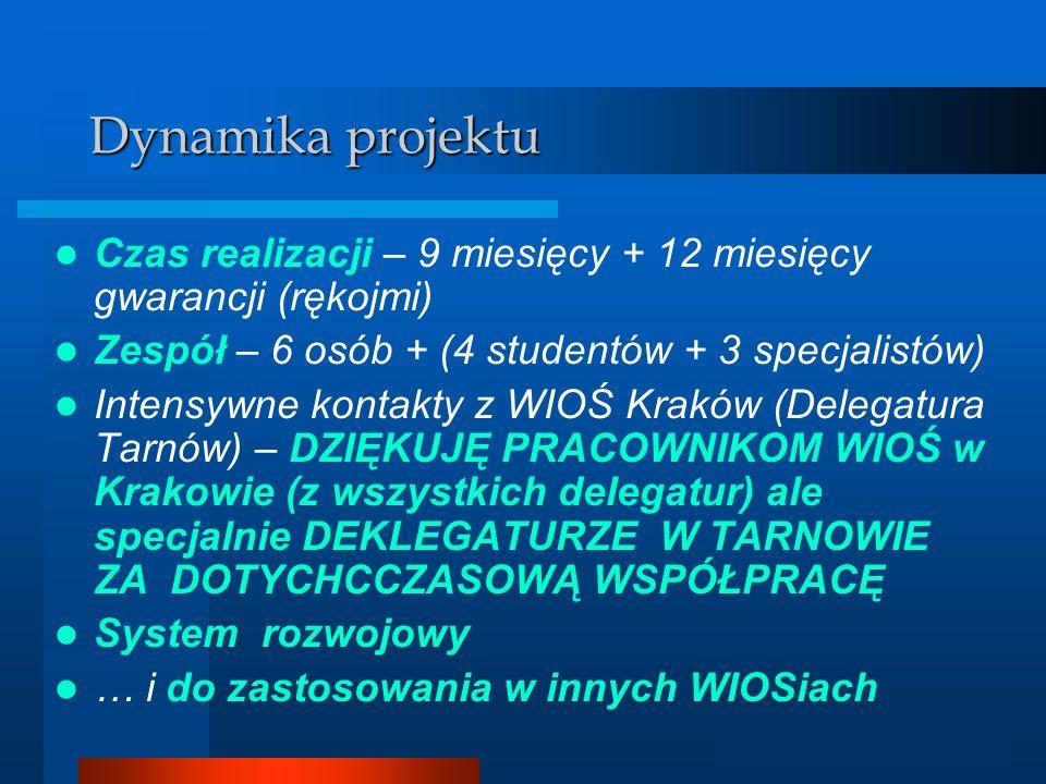 Dynamika projektu Czas realizacji – 9 miesięcy + 12 miesięcy gwarancji (rękojmi) Zespół – 6 osób + (4 studentów + 3 specjalistów)