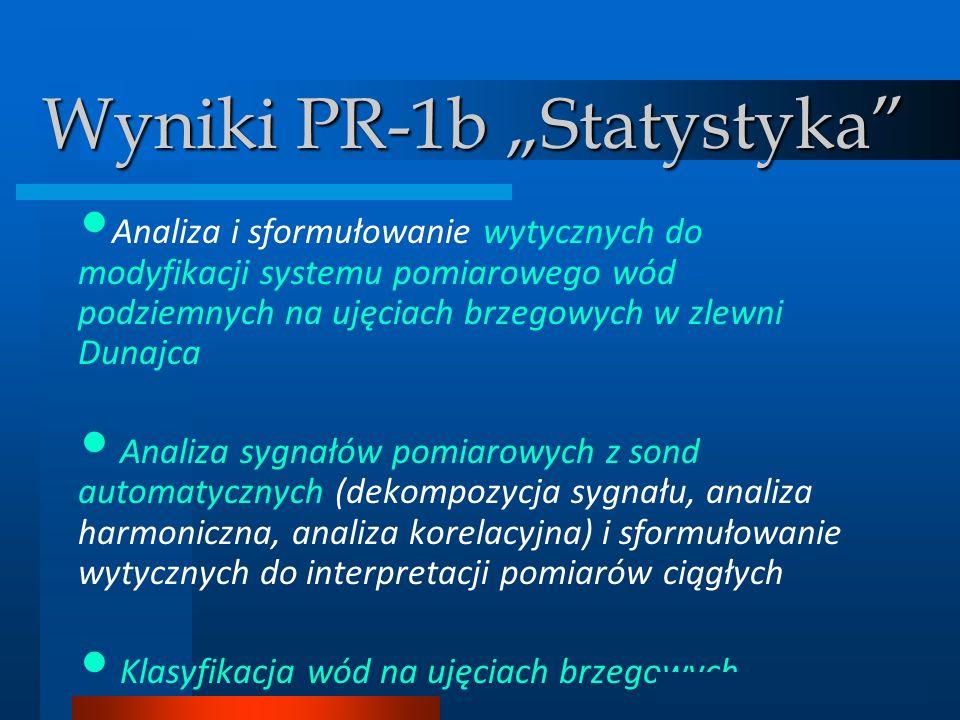 """Wyniki PR-1b """"Statystyka"""