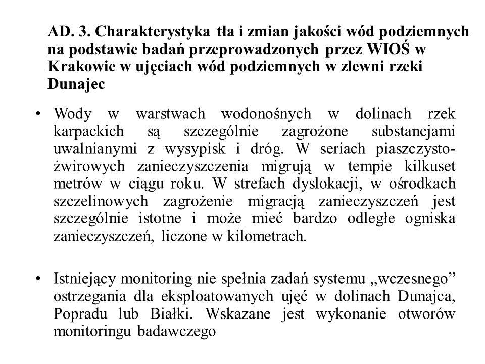 AD. 3. Charakterystyka tła i zmian jakości wód podziemnych na podstawie badań przeprowadzonych przez WIOŚ w Krakowie w ujęciach wód podziemnych w zlewni rzeki Dunajec