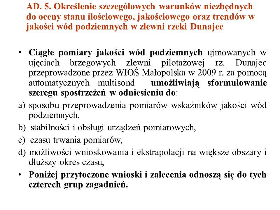 AD. 5. Określenie szczegółowych warunków niezbędnych do oceny stanu ilościowego, jakościowego oraz trendów w jakości wód podziemnych w zlewni rzeki Dunajec