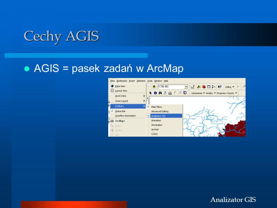 Cechy AGIS AGIS = pasek zadań w ArcMap