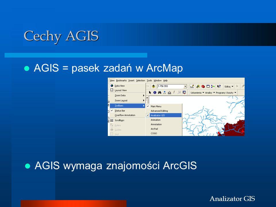 Cechy AGIS AGIS = pasek zadań w ArcMap AGIS wymaga znajomości ArcGIS