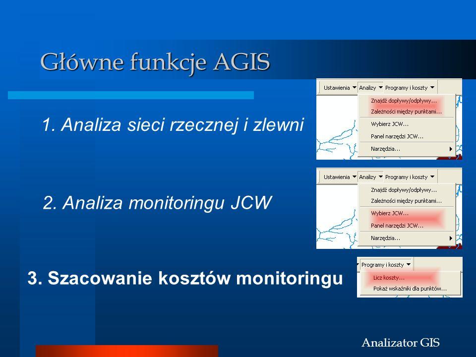 Główne funkcje AGIS 1. Analiza sieci rzecznej i zlewni
