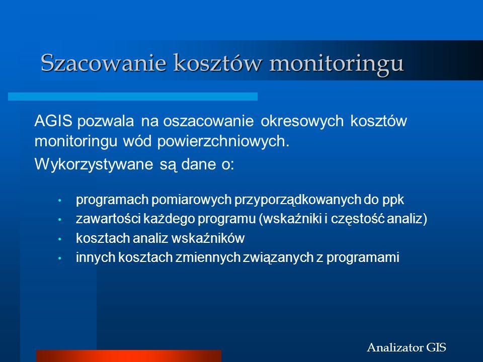 Szacowanie kosztów monitoringu