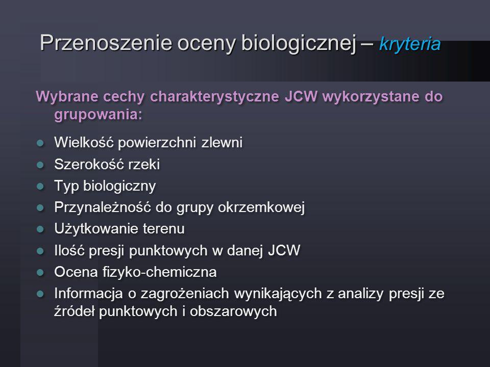 Przenoszenie oceny biologicznej – kryteria