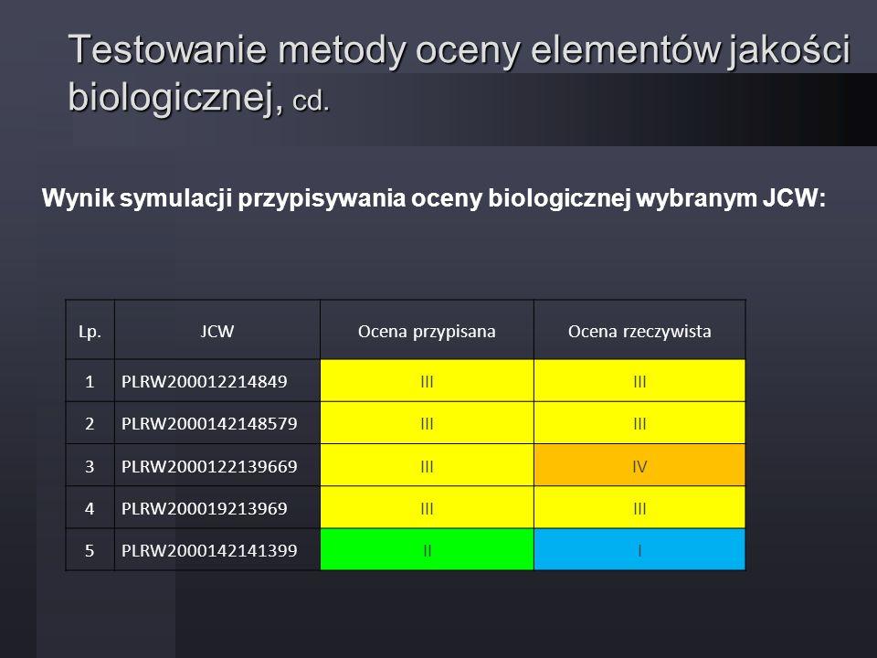 Testowanie metody oceny elementów jakości biologicznej, cd.