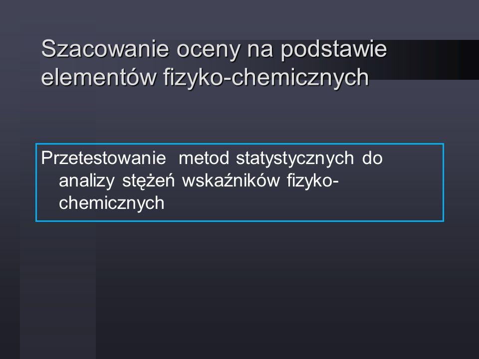 Szacowanie oceny na podstawie elementów fizyko-chemicznych