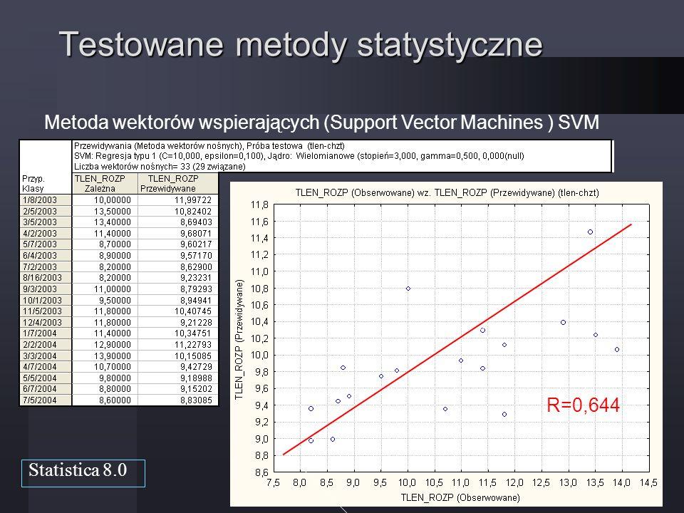 Testowane metody statystyczne