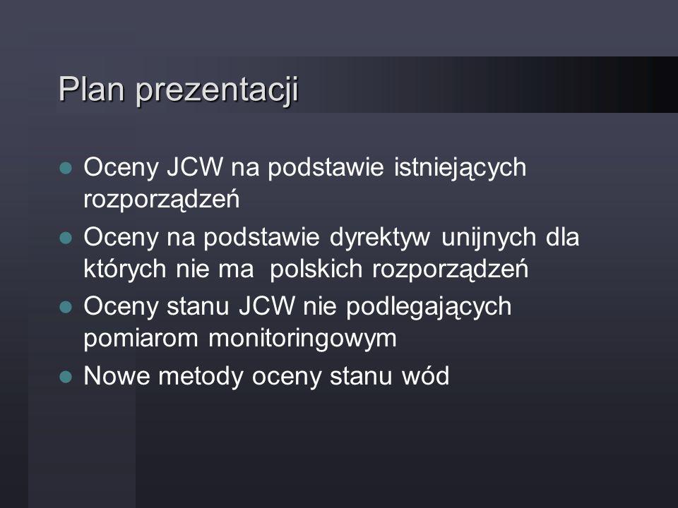 Plan prezentacji Oceny JCW na podstawie istniejących rozporządzeń