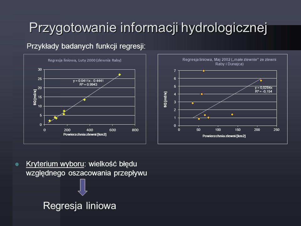 Przygotowanie informacji hydrologicznej