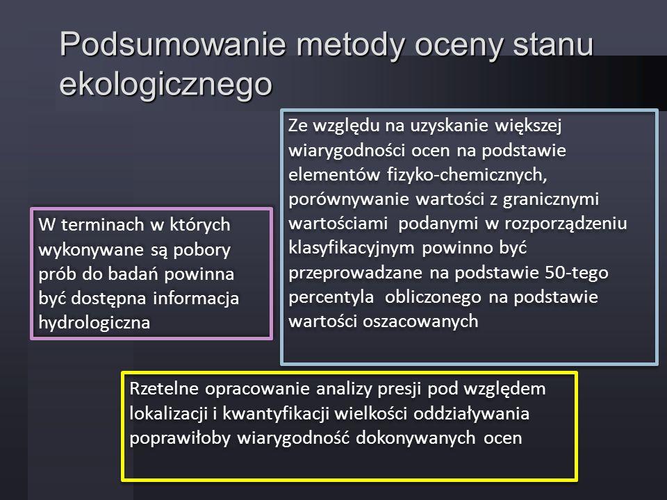 Podsumowanie metody oceny stanu ekologicznego