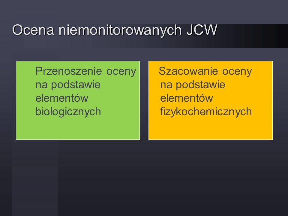 Ocena niemonitorowanych JCW
