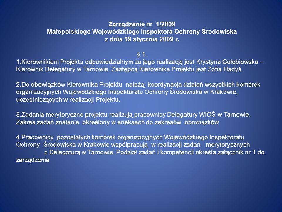 Małopolskiego Wojewódzkiego Inspektora Ochrony Środowiska