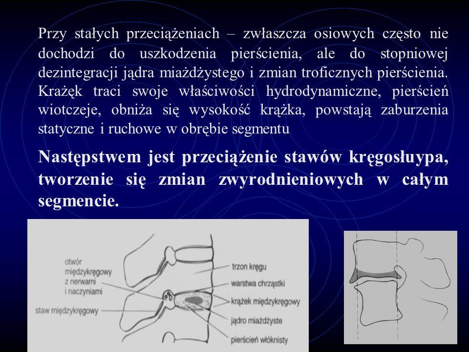 Przy stałych przeciążeniach – zwłaszcza osiowych często nie dochodzi do uszkodzenia pierścienia, ale do stopniowej dezintegracji jądra miażdżystego i zmian troficznych pierścienia. Krażęk traci swoje właściwości hydrodynamiczne, pierścień wiotczeje, obniża się wysokość krążka, powstają zaburzenia statyczne i ruchowe w obrębie segmentu