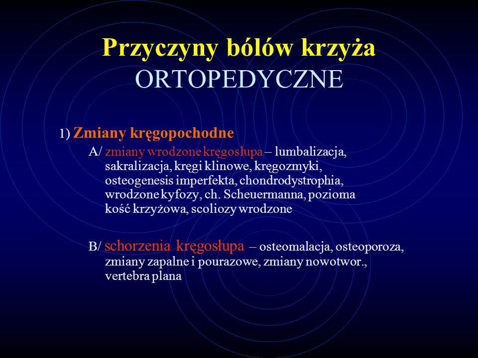 Przyczyny bólów krzyża ORTOPEDYCZNE