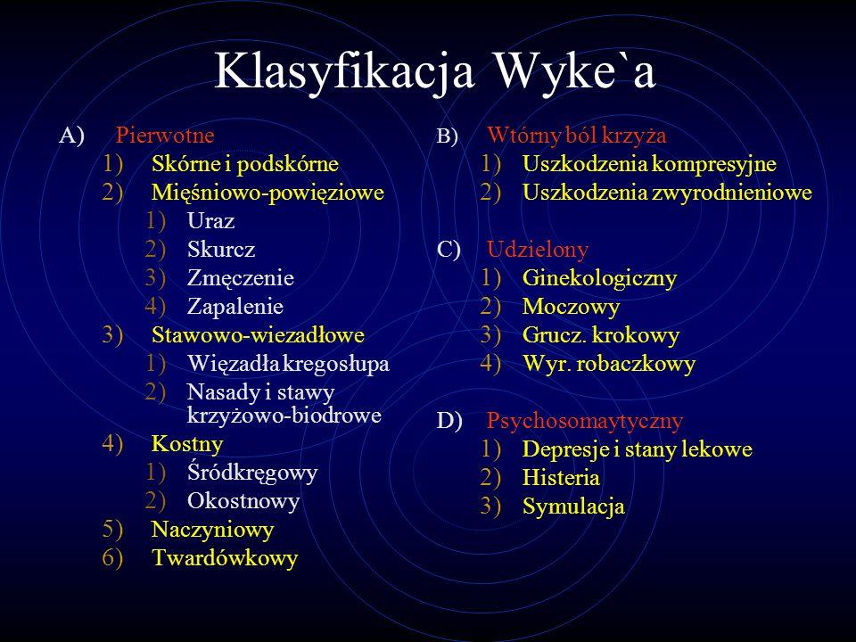 Klasyfikacja Wyke`a A) Pierwotne Skórne i podskórne