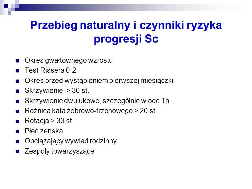 Przebieg naturalny i czynniki ryzyka progresji Sc