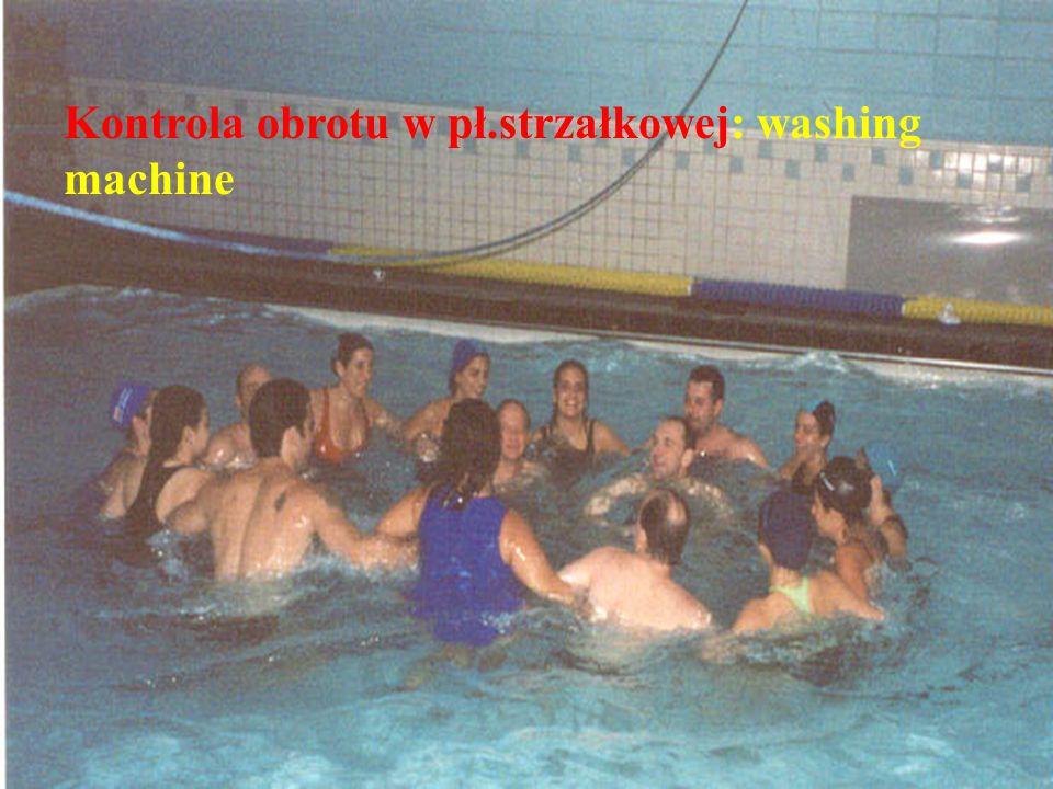 Kontrola obrotu w pł.strzałkowej: washing machine