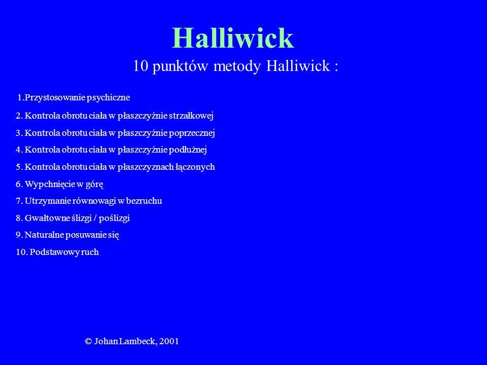 10 punktów metody Halliwick :