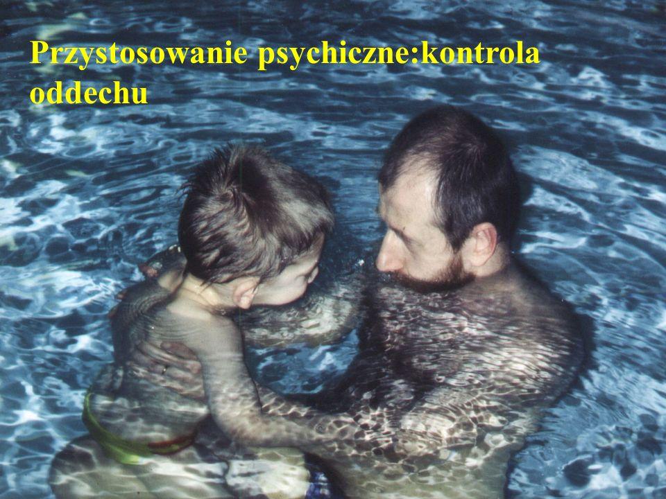 Przystosowanie psychiczne:kontrola oddechu