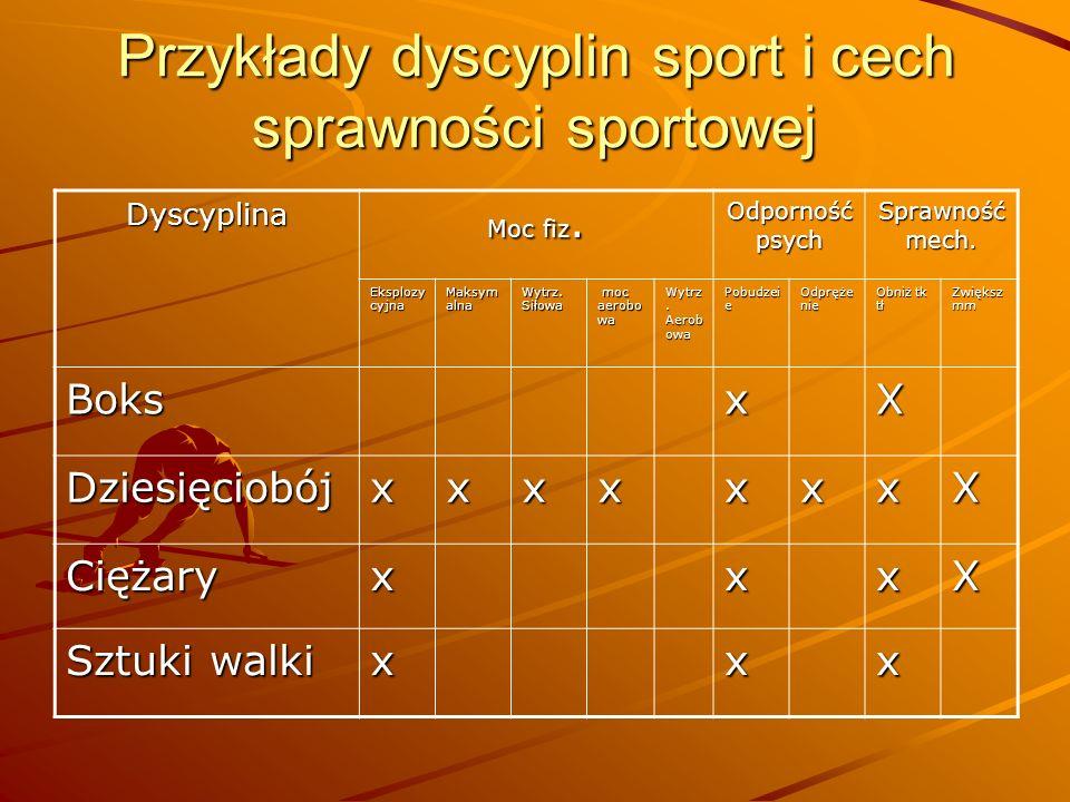 Przykłady dyscyplin sport i cech sprawności sportowej