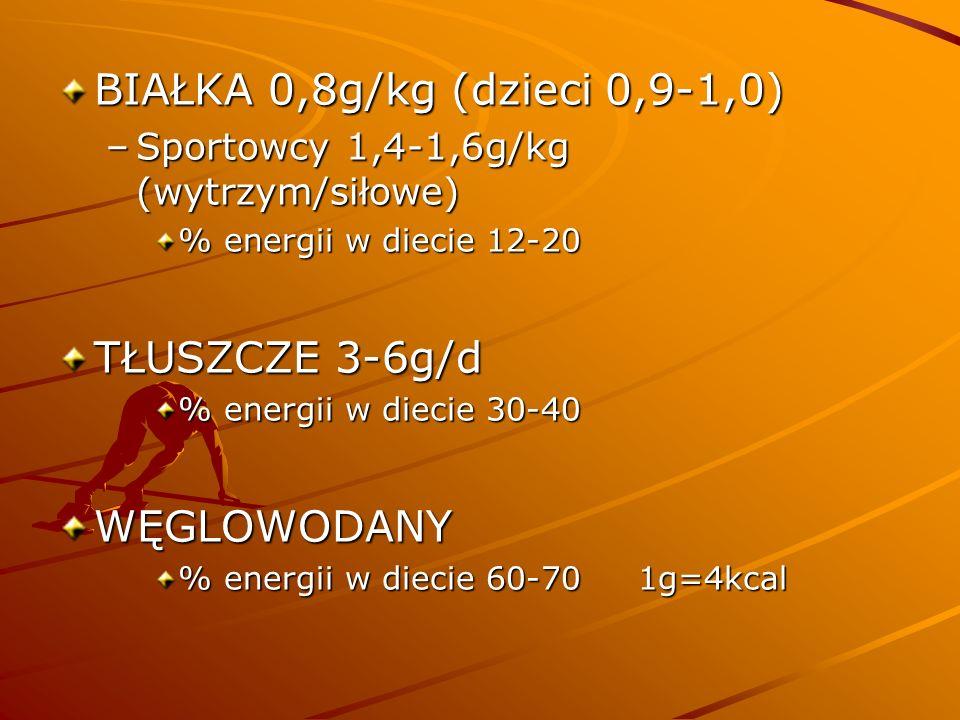 BIAŁKA 0,8g/kg (dzieci 0,9-1,0) TŁUSZCZE 3-6g/d WĘGLOWODANY