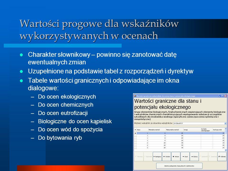 Wartości progowe dla wskaźników wykorzystywanych w ocenach