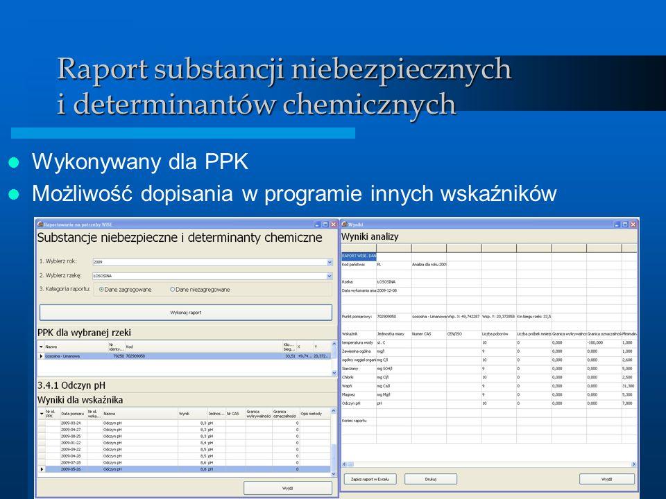 Raport substancji niebezpiecznych i determinantów chemicznych