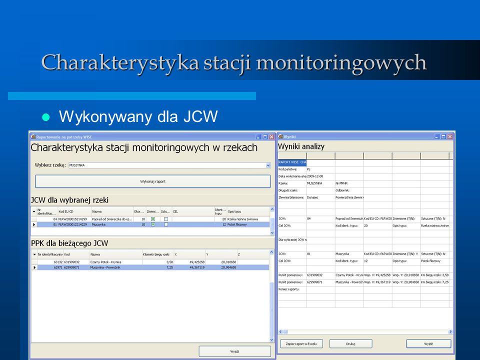 Charakterystyka stacji monitoringowych