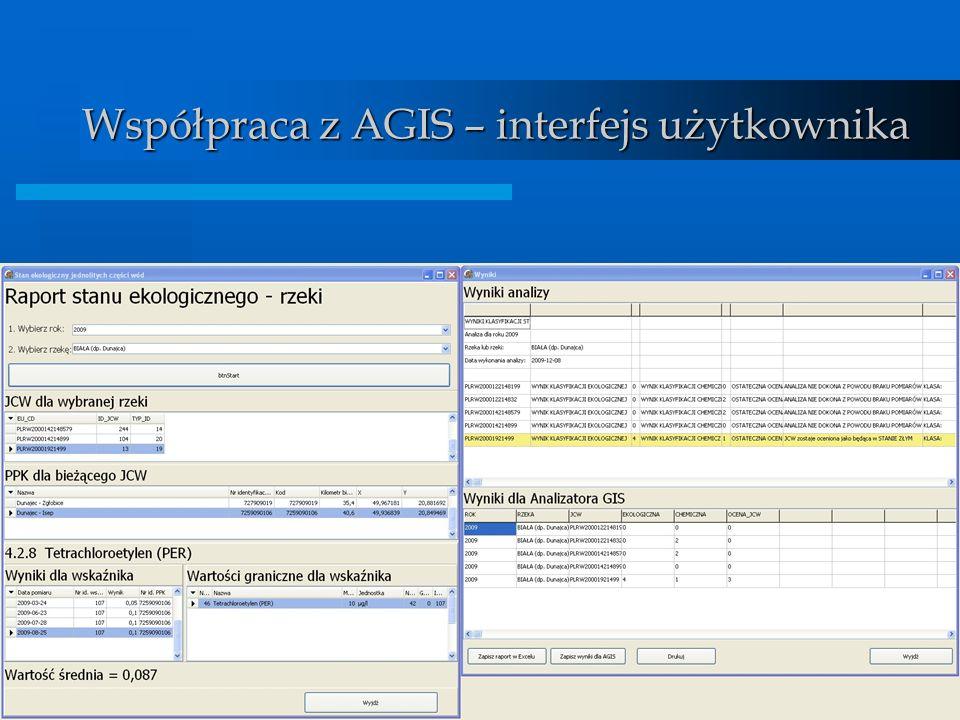 Współpraca z AGIS – interfejs użytkownika