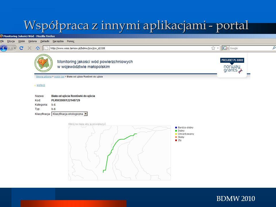 Współpraca z innymi aplikacjami - portal