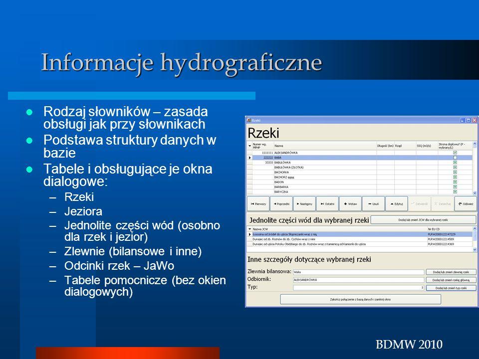Informacje hydrograficzne