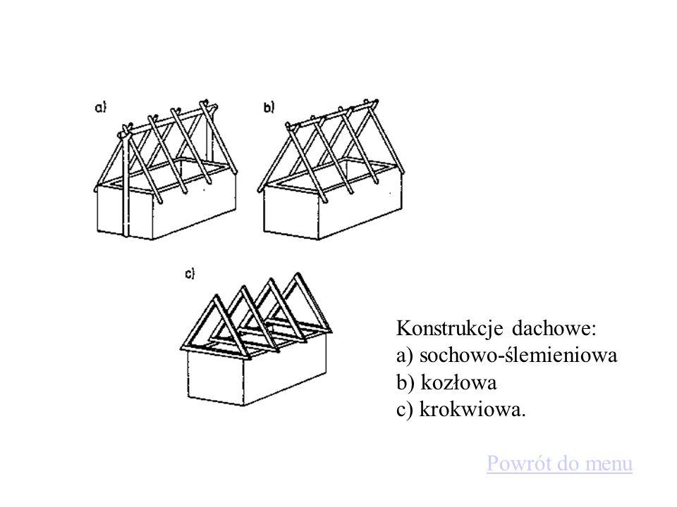Konstrukcje dachowe: a) sochowo-ślemieniowa b) kozłowa