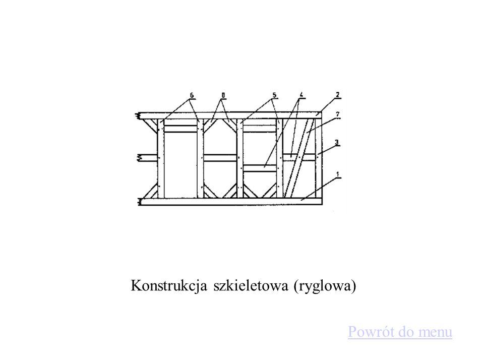 Konstrukcja szkieletowa (ryglowa)