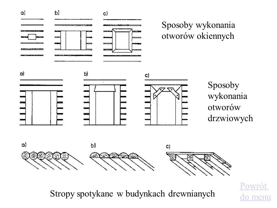 Stropy spotykane w budynkach drewnianych