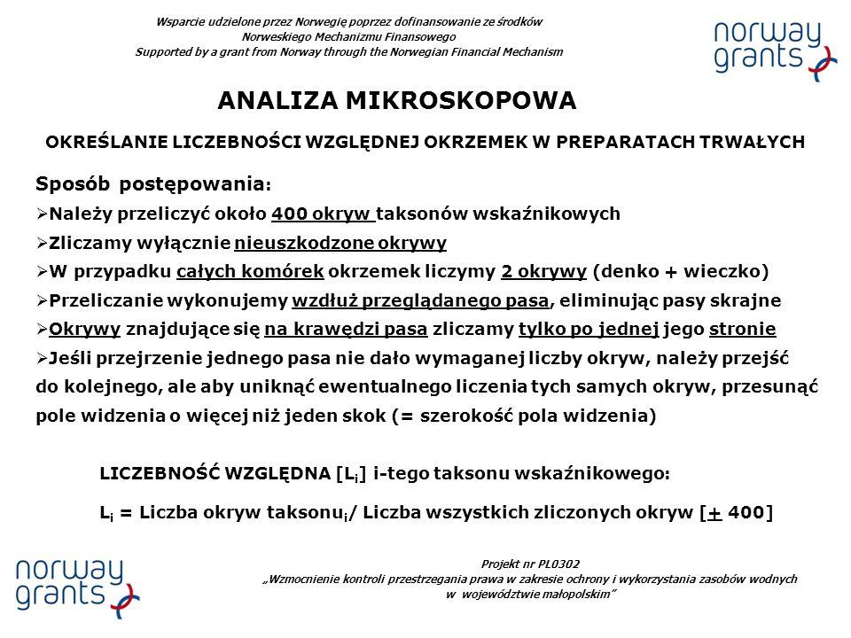 ANALIZA MIKROSKOPOWA Sposób postępowania: