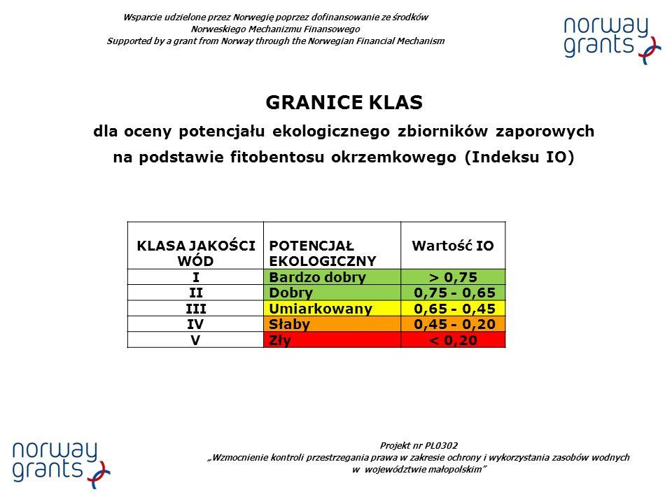 GRANICE KLAS dla oceny potencjału ekologicznego zbiorników zaporowych