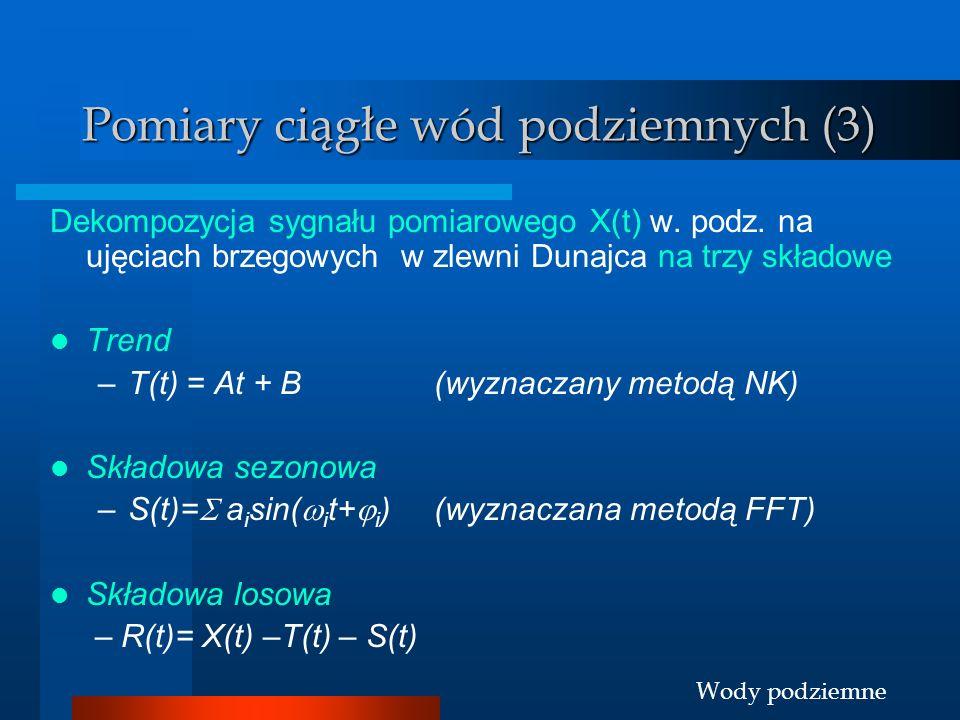 Pomiary ciągłe wód podziemnych (3)