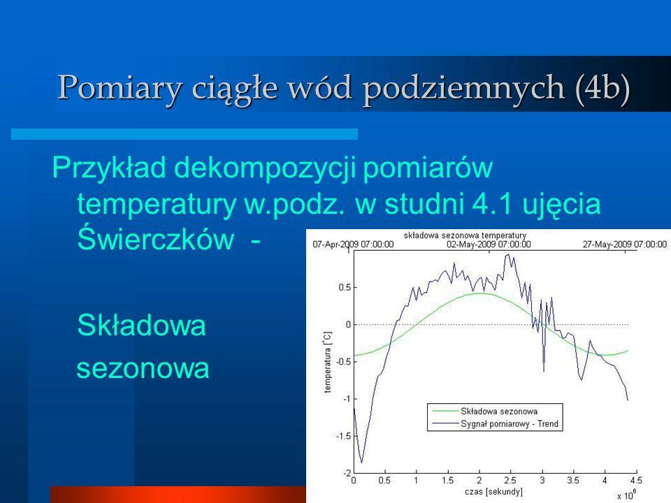 Pomiary ciągłe wód podziemnych (4b)