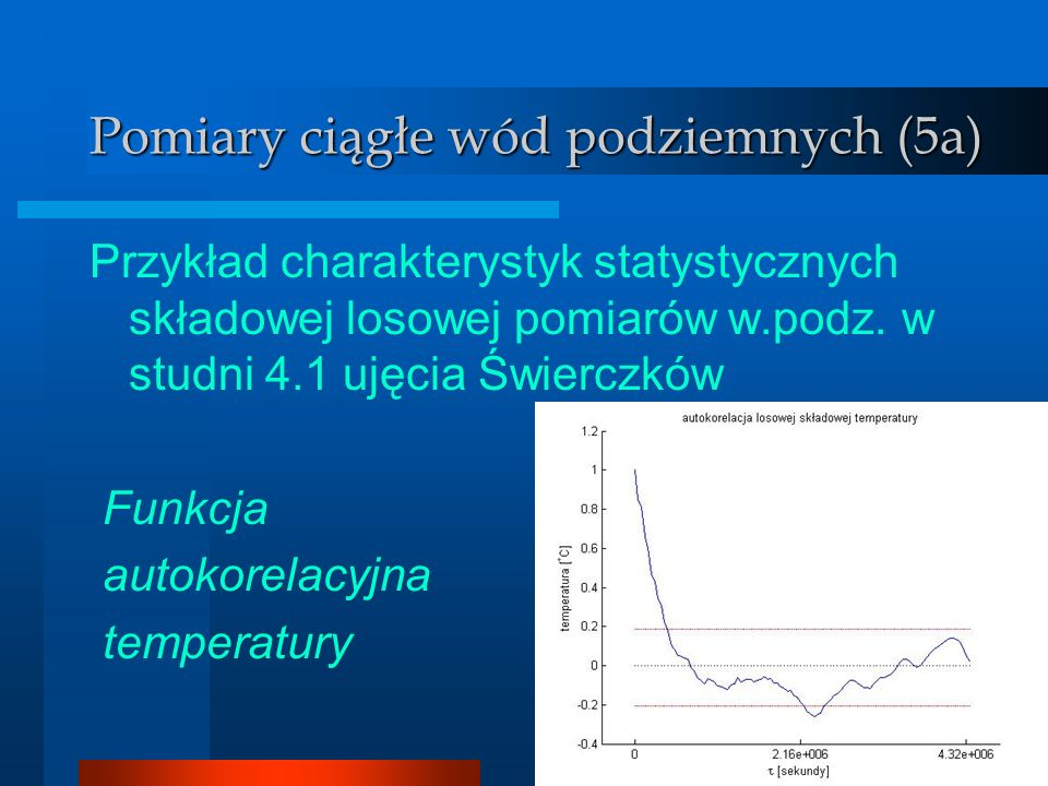 Pomiary ciągłe wód podziemnych (5a)